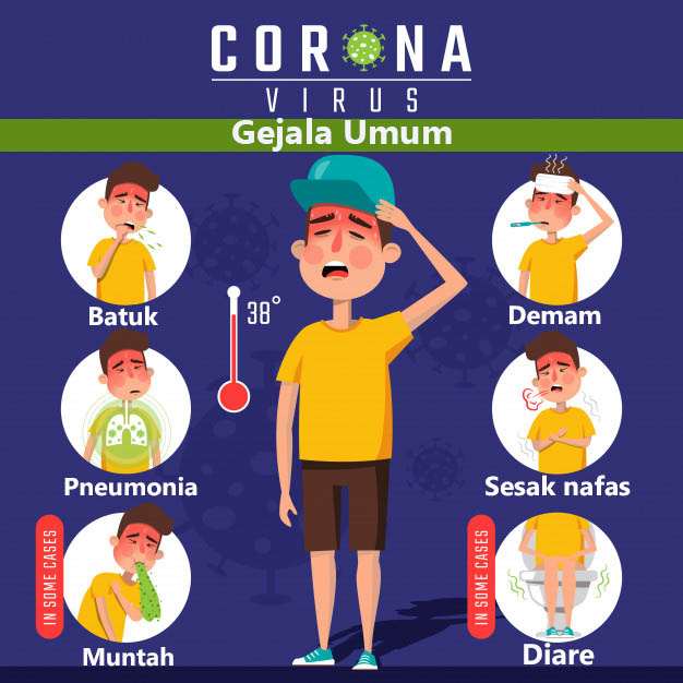 gejala corona virus 19